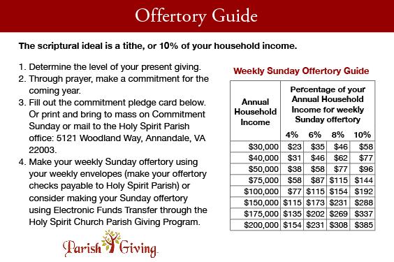 Offertory Guide v2